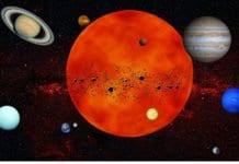 naprendszer, bolygók