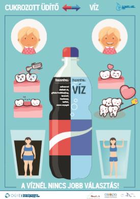 Cukrozott üdítők